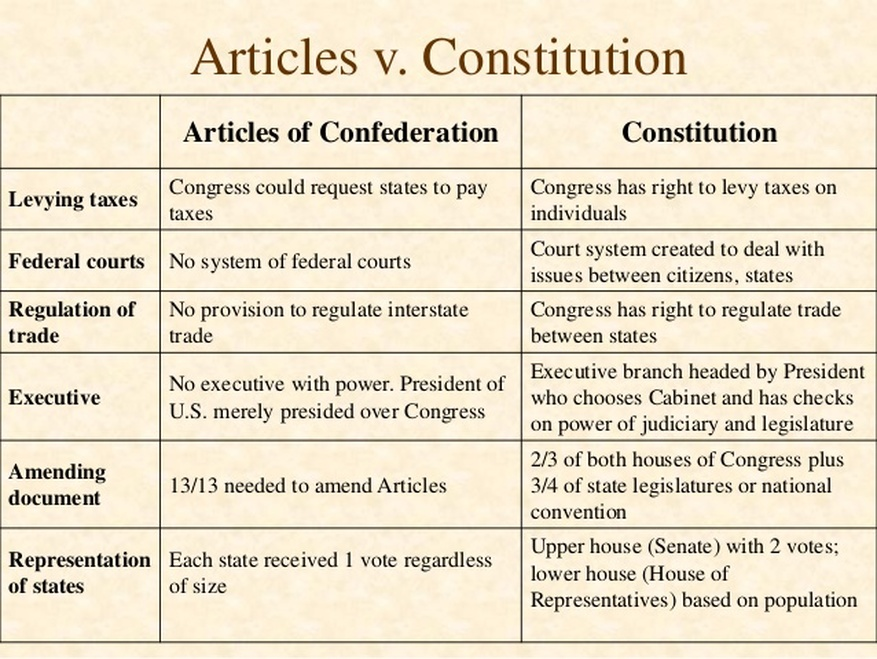 articles of confederation v constitution